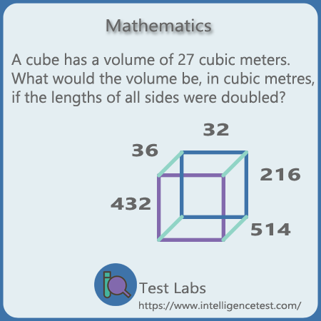 mathematics cube volume
