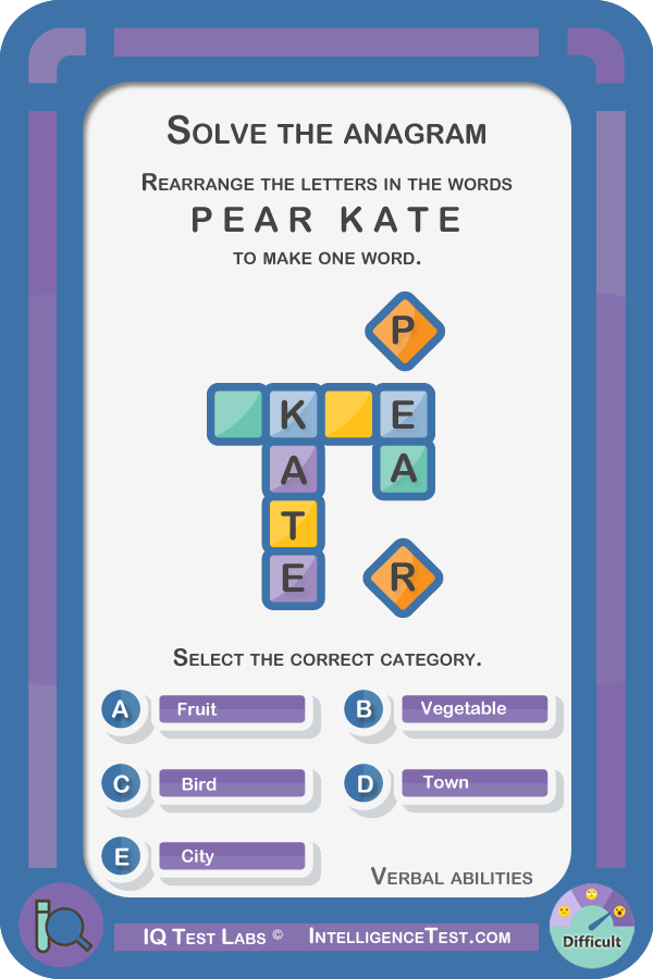 Rearrange the following letters to make a word and choose the category in which it fits: K A T E P E A R